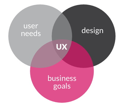 ux-infographic.png
